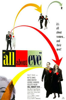 Watch Movie All About Eve