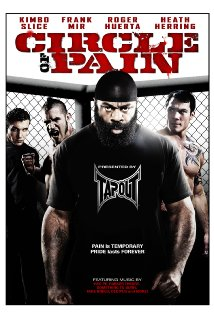 Watch Movie Circle of Pain